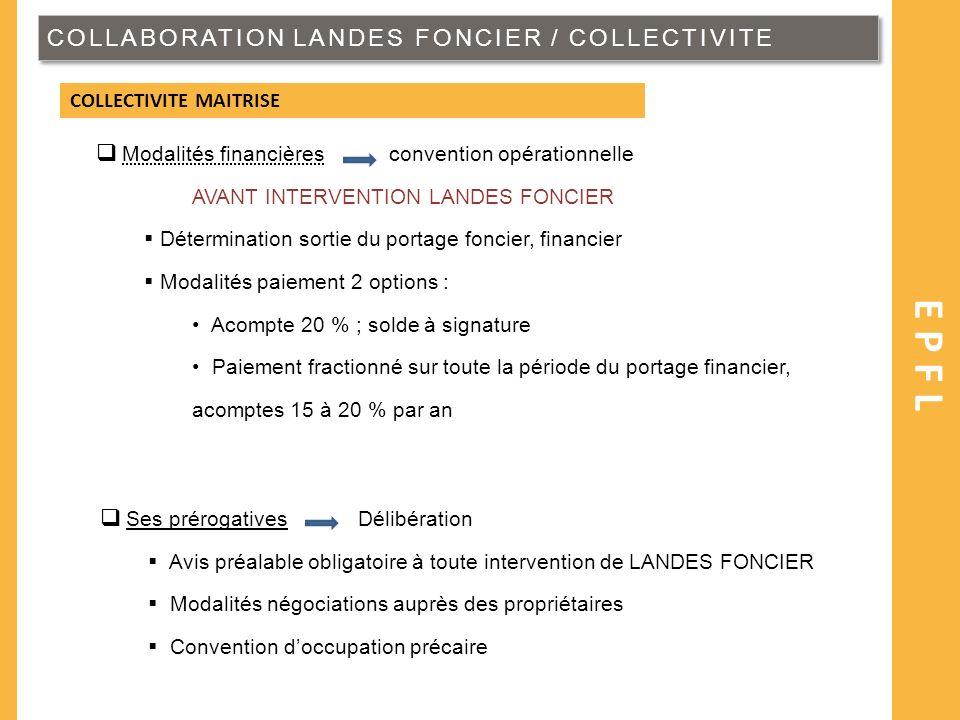 COLLABORATION LANDES FONCIER / COLLECTIVITE EPFL COLLECTIVITE MAITRISE Modalités financières convention opérationnelle AVANT INTERVENTION LANDES FONCI