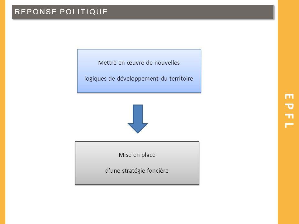 REPONSE POLITIQUE EPFL Mettre en œuvre de nouvelles logiques de développement du territoire Mettre en œuvre de nouvelles logiques de développement du