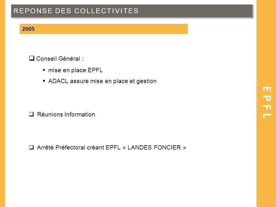 REPONSE DES COLLECTIVITES EPFL 2005 Conseil Général : mise en place EPFL ADACL assure mise en place et gestion Réunions Information Arrêté Préfectoral