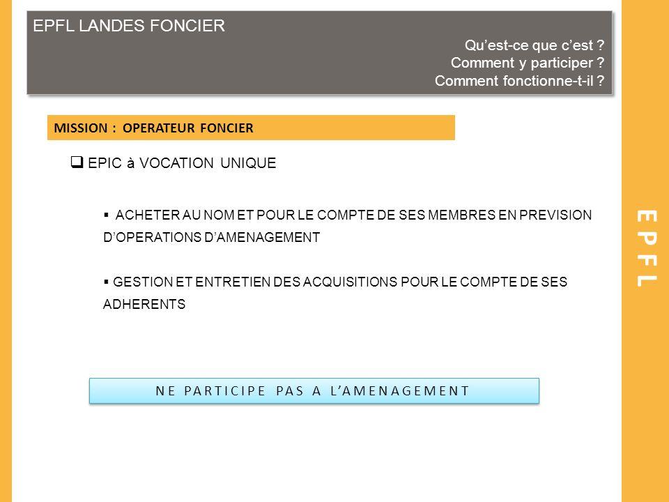 EPFL LANDES FONCIER Quest-ce que cest ? Comment y participer ? Comment fonctionne-t-il ? EPFL LANDES FONCIER Quest-ce que cest ? Comment y participer