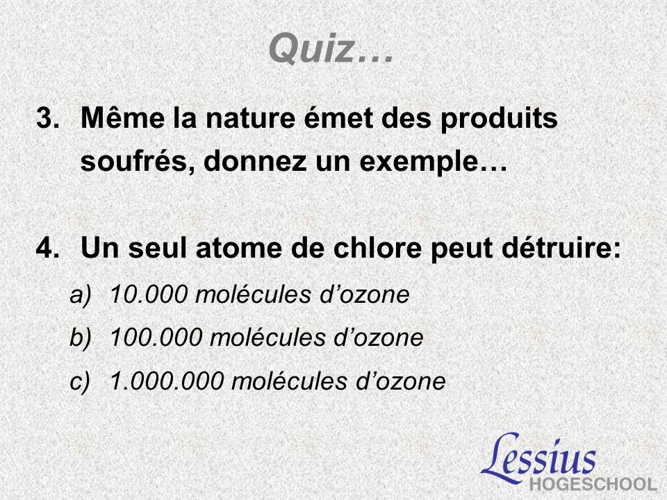 Quiz… 3.Même la nature émet des produits soufrés, donnez un exemple… 4.Un seul atome de chlore peut détruire: a)10.000 molécules dozone b)100.000 molécules dozone c)1.000.000 molécules dozone