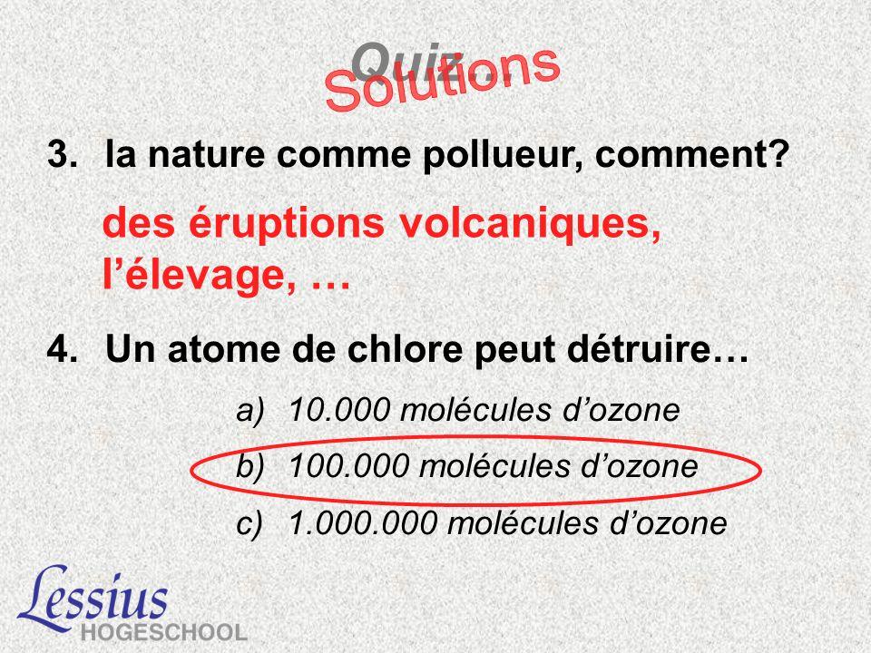 3.la nature comme pollueur, comment? 4.Un atome de chlore peut détruire… a)10.000 molécules dozone b)100.000 molécules dozone c)1.000.000 molécules do