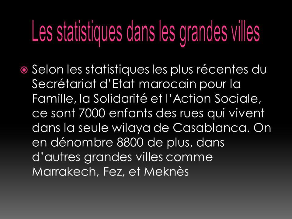 Selon les statistiques les plus récentes du Secrétariat dEtat marocain pour la Famille, la Solidarité et lAction Sociale, ce sont 7000 enfants des rues qui vivent dans la seule wilaya de Casablanca.