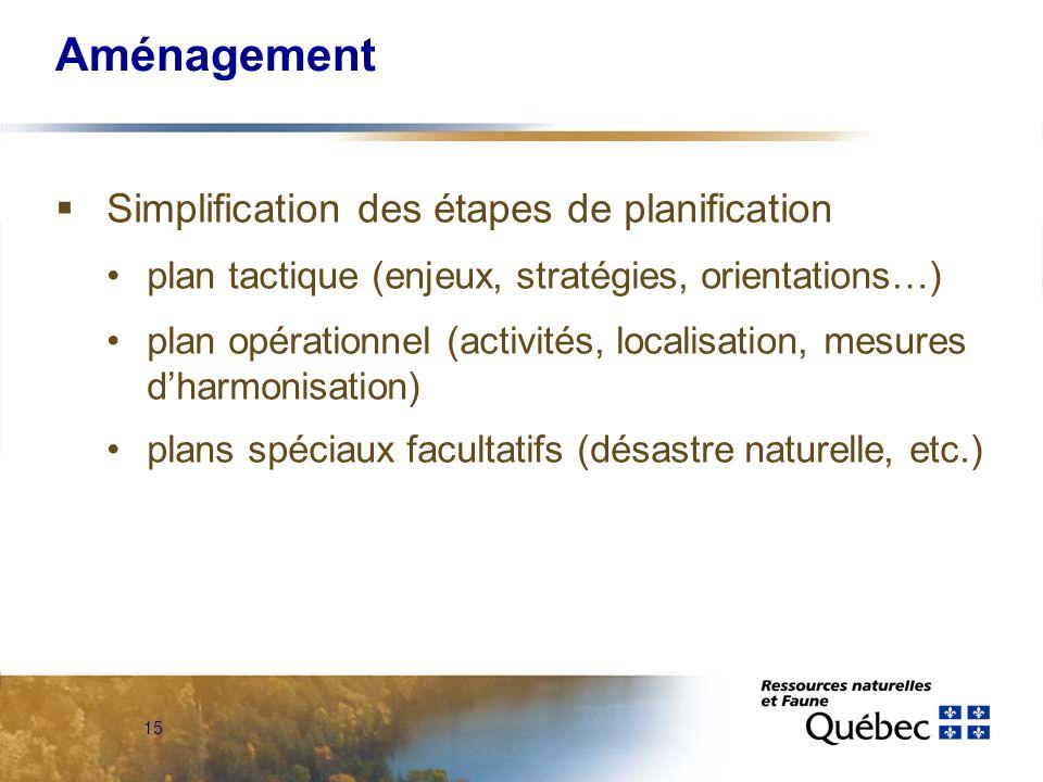 15 Aménagement Simplification des étapes de planification plan tactique (enjeux, stratégies, orientations…) plan opérationnel (activités, localisation, mesures dharmonisation) plans spéciaux facultatifs (désastre naturelle, etc.)