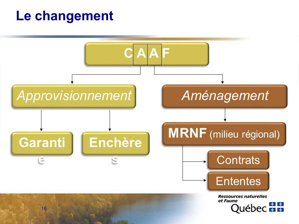 16 Le changement Approvisionnement Garanti e C A A F Enchère s Aménagement MRNF (milieu régional) MRNF (milieu régional) Contrats Ententes