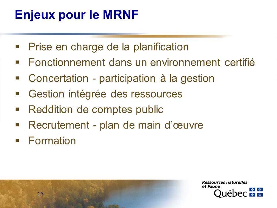 25 Enjeux pour le MRNF Prise en charge de la planification Fonctionnement dans un environnement certifié Concertation - participation à la gestion Ges