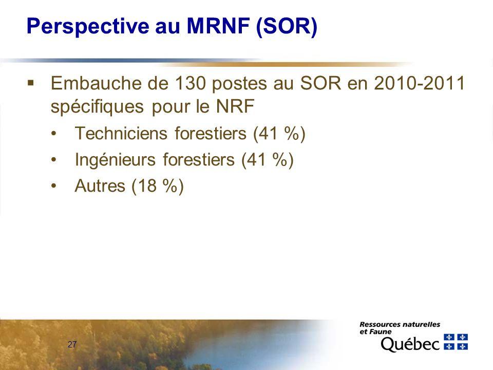 27 Perspective au MRNF (SOR) Embauche de 130 postes au SOR en 2010-2011 spécifiques pour le NRF Techniciens forestiers (41 %) Ingénieurs forestiers (4