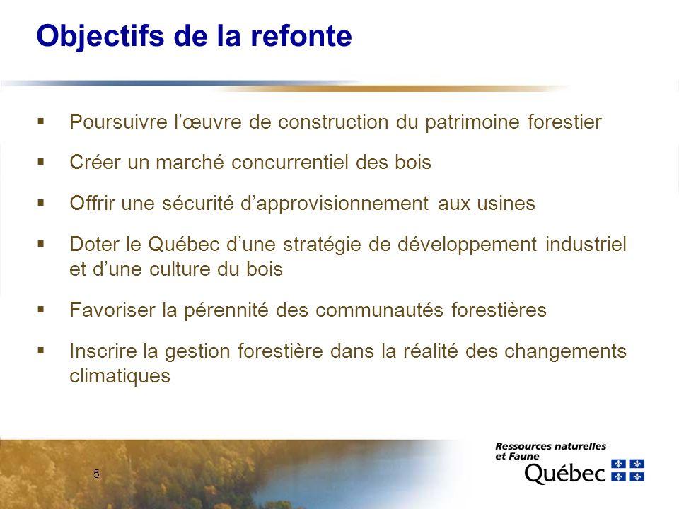 5 Objectifs de la refonte Poursuivre lœuvre de construction du patrimoine forestier Créer un marché concurrentiel des bois Offrir une sécurité dapprovisionnement aux usines Doter le Québec dune stratégie de développement industriel et dune culture du bois Favoriser la pérennité des communautés forestières Inscrire la gestion forestière dans la réalité des changements climatiques