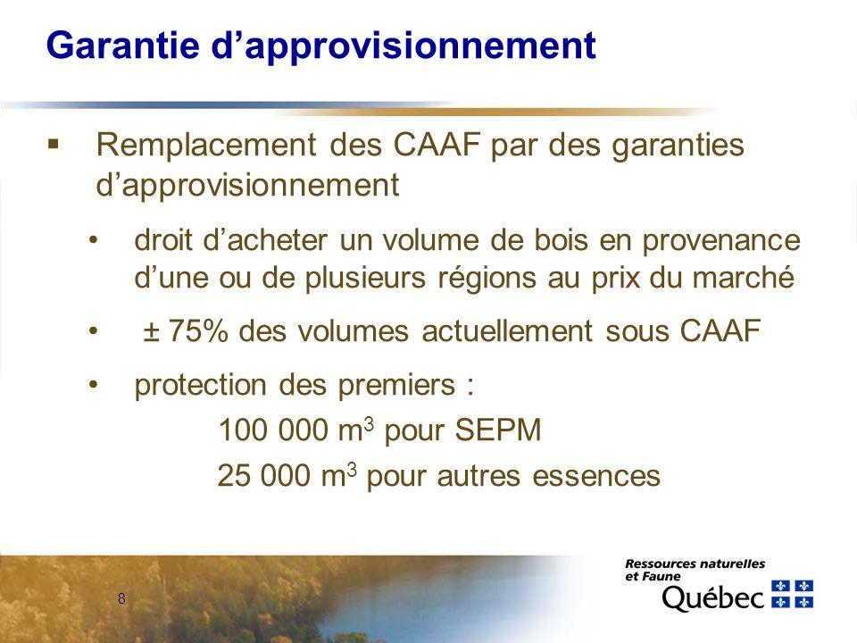 8 Garantie dapprovisionnement Remplacement des CAAF par des garanties dapprovisionnement droit dacheter un volume de bois en provenance dune ou de plu