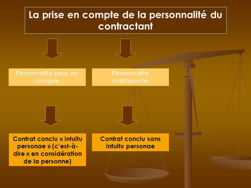 La prise en compte de la personnalité du contractant Personnalité prise en compte Personnalité indifférente Contrat conclu « intuitu personae » (cest-