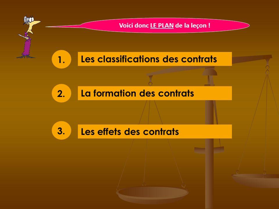 Les principales classifications des contrats 1.