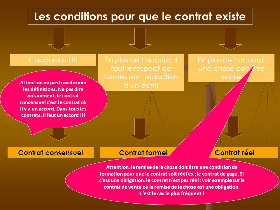 Les conditions pour que le contrat existe Laccord suffit Contrat consensuel En plus de laccord, il faut le respect de formes (ex : rédaction dun écrit