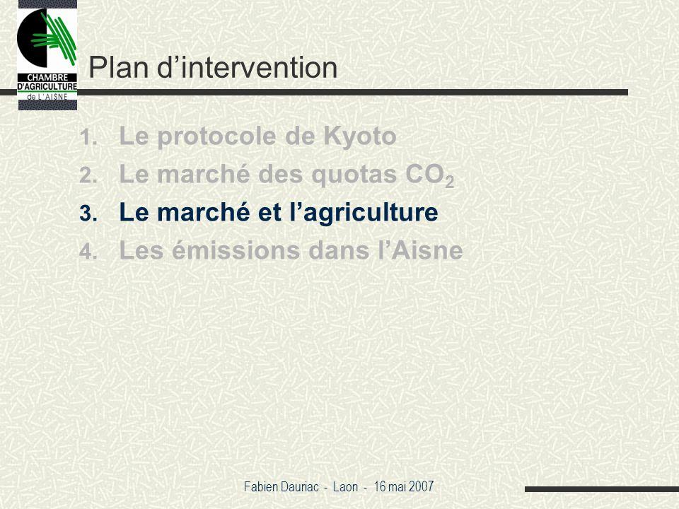 Fabien Dauriac - Laon - 16 mai 2007 Plan dintervention 1.
