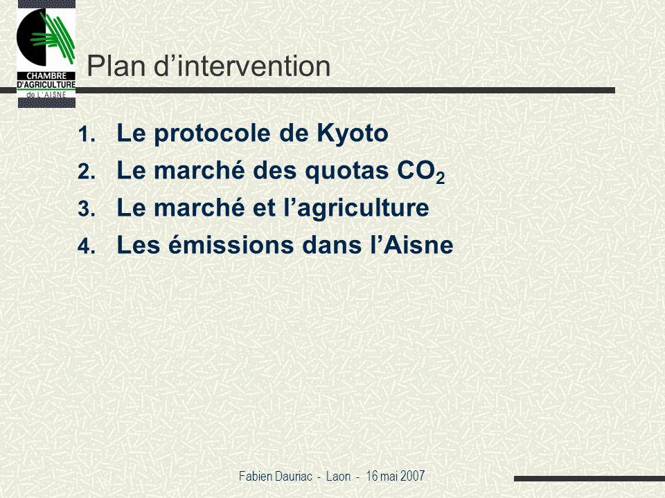 Fabien Dauriac - Laon - 16 mai 2007 Le protocole de Kyoto Les étapes 1992 : Sommet de la Terre à Rio de Janeiro et Convention sur le changement climatique (178 pays signataires) 1997 : la Convention se transforme en protocole de Kyoto.