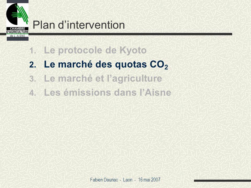 Fabien Dauriac - Laon - 16 mai 2007 2 possibilités La combustion de biomasse La méthanisation des effluents délevage La combustion de biomasse 1 tonne de fioul économisé = 0,6 tonne de biomasse Au minimum 2000 URE soit 1200 tonnes de biomasse = 60 chaudières individuelles !.