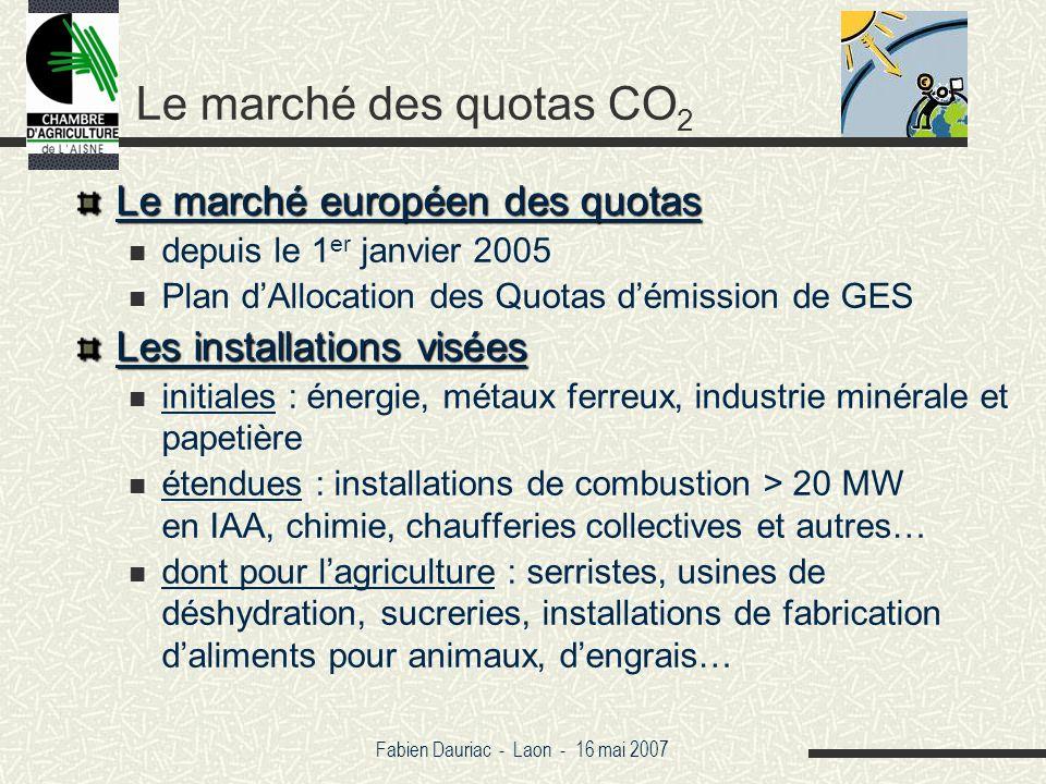 Fabien Dauriac - Laon - 16 mai 2007 en France 1319 sites de combustion un total de 155 Mt CO 2 Gestion des quotas chaque installation à un quota démission on peut acheter ou vendre ses quotas si non respect : pénalités de 40 / t de CO 2 Énergie Réserve Industrie inst.