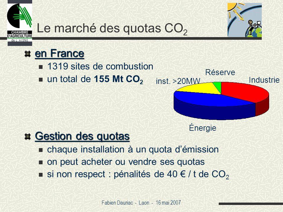 Fabien Dauriac - Laon - 16 mai 2007 en France 1319 sites de combustion un total de 155 Mt CO 2 Gestion des quotas chaque installation à un quota démis