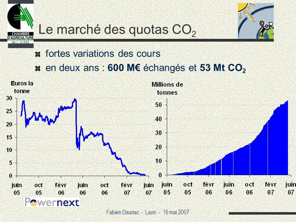 Fabien Dauriac - Laon - 16 mai 2007 fortes variations des cours en deux ans : 600 M échangés et 53 Mt CO 2 Le marché des quotas CO 2