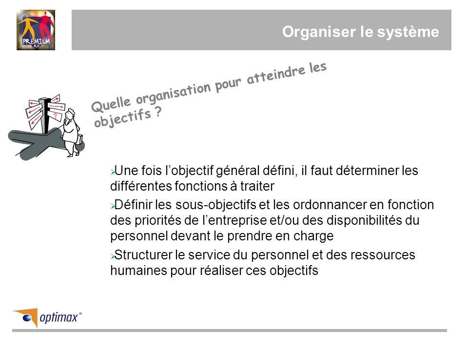Organiser le système Quelle organisation pour atteindre les objectifs ? Une fois lobjectif général défini, il faut déterminer les différentes fonction