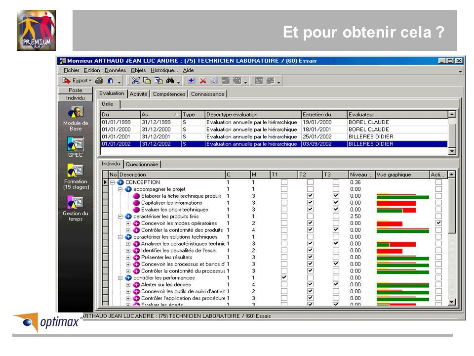 Lintranet Sans Intranet : «le goulot détranglement du service Ressources Humaines» Service R.H.