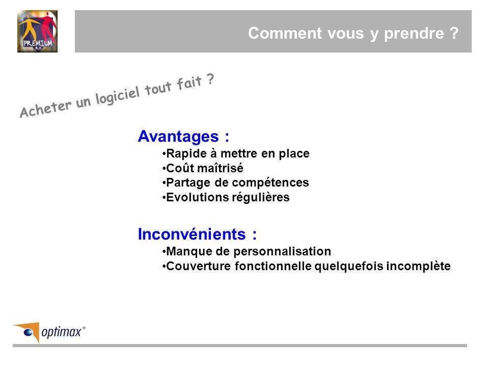 Lintranet Avec Intranet : « la circulation fluide au sein du système dinformations Ressources Humaines » Service R.H.