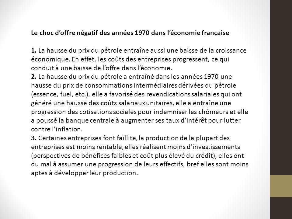 Le choc doffre négatif des années 1970 dans léconomie française 1. La hausse du prix du pétrole entraîne aussi une baisse de la croissance économique.