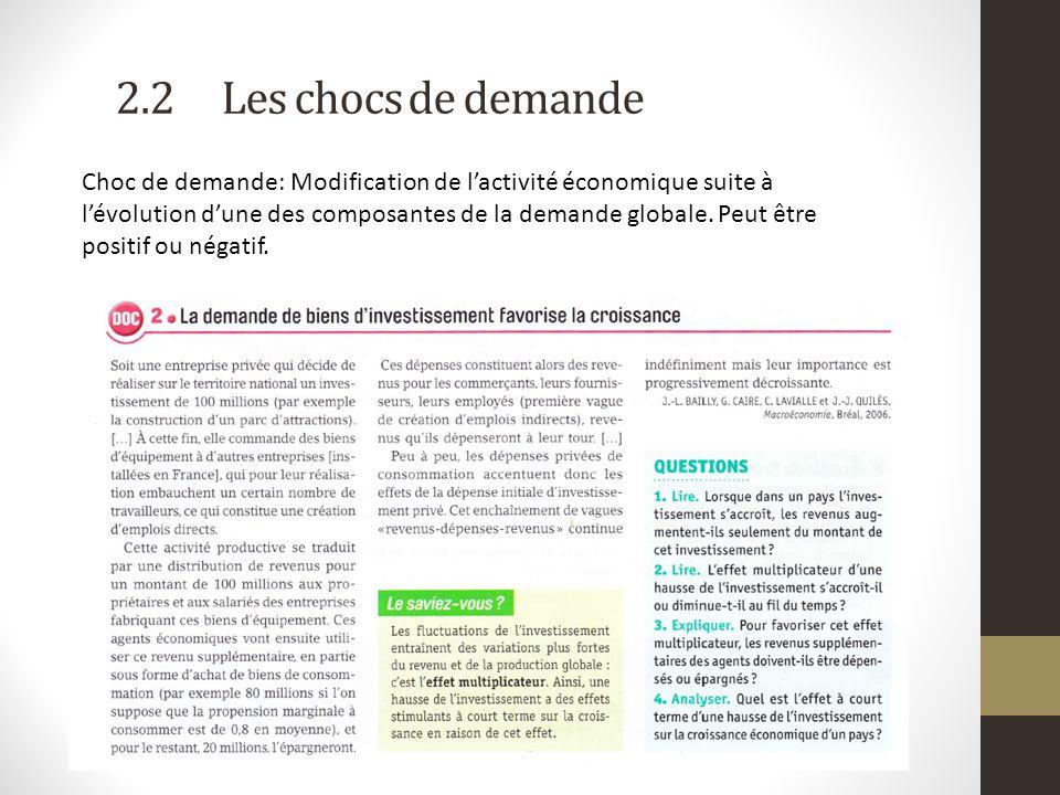 2.2Les chocs de demande Choc de demande: Modification de lactivité économique suite à lévolution dune des composantes de la demande globale. Peut être