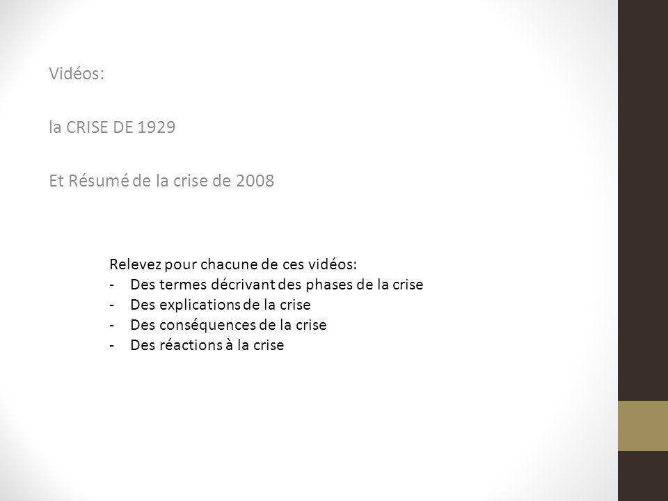 Vidéos: la CRISE DE 1929 Et Résumé de la crise de 2008 Relevez pour chacune de ces vidéos: -Des termes décrivant des phases de la crise -Des explicati