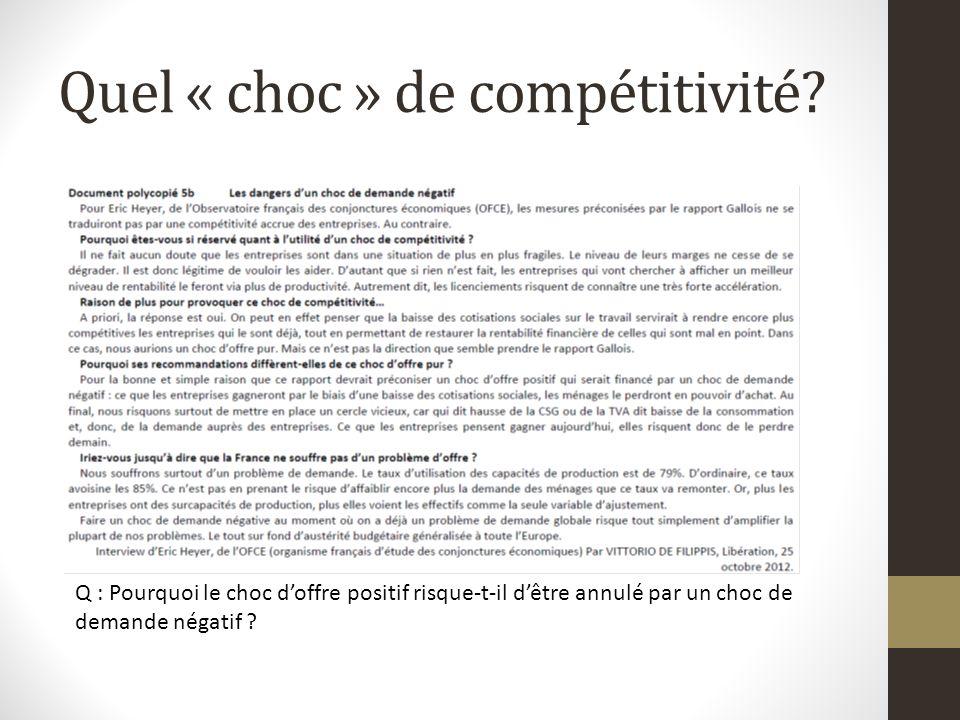 Quel « choc » de compétitivité? Q : Pourquoi le choc doffre positif risque-t-il dêtre annulé par un choc de demande négatif ?