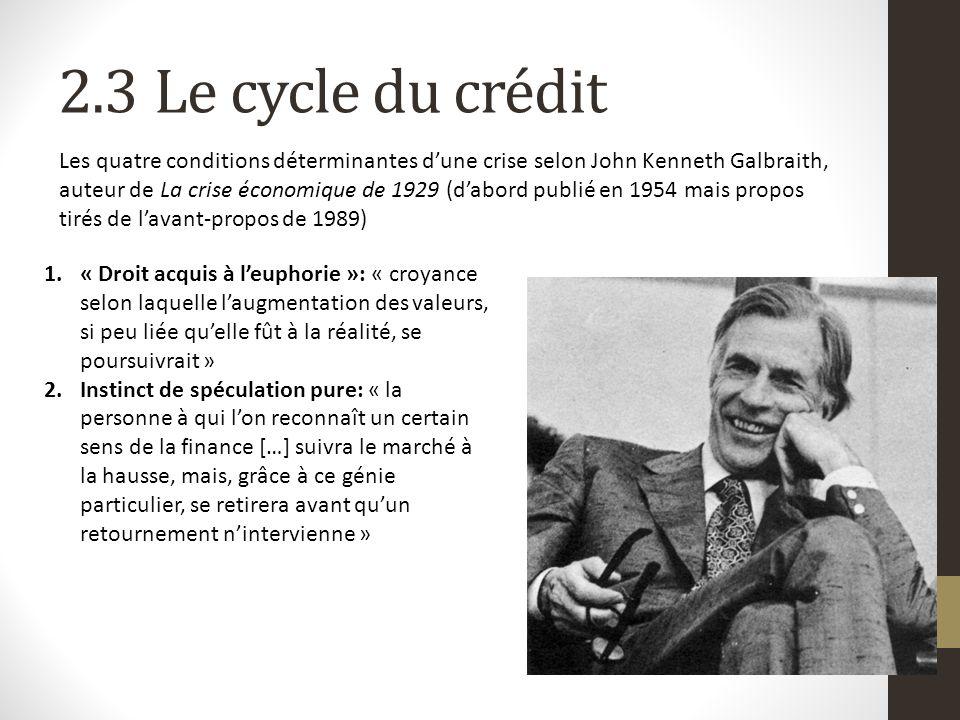 2.3Le cycle du crédit Les quatre conditions déterminantes dune crise selon John Kenneth Galbraith, auteur de La crise économique de 1929 (dabord publi