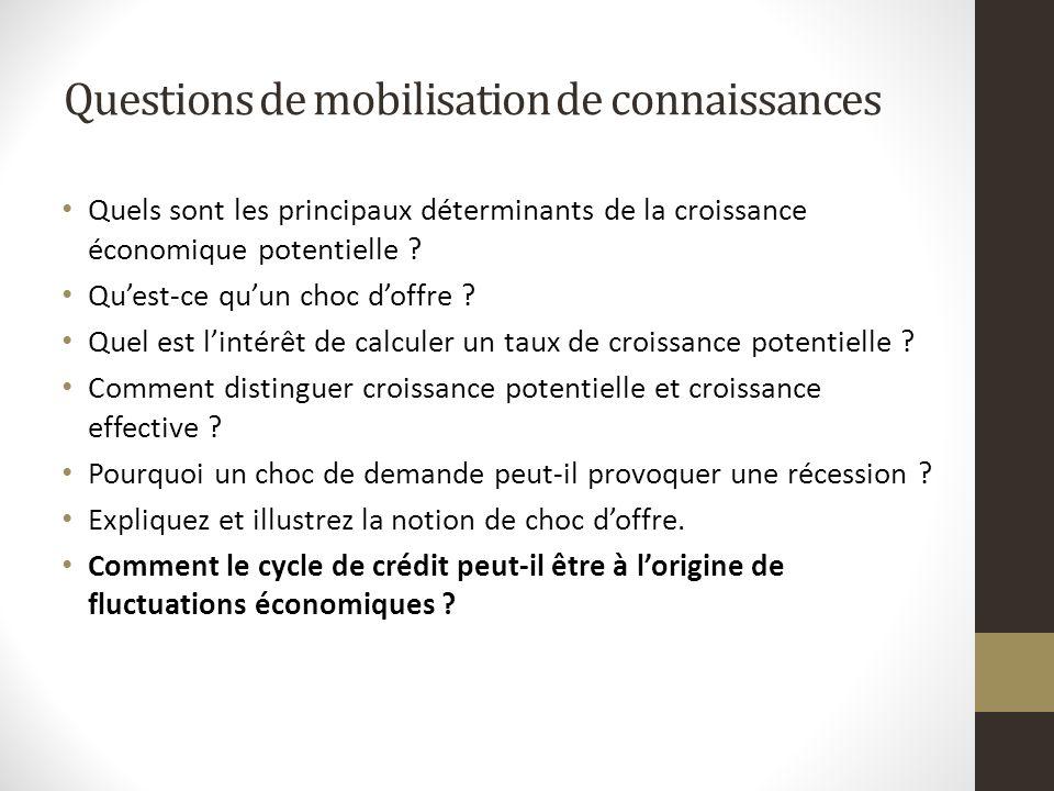 Questions de mobilisation de connaissances Quels sont les principaux déterminants de la croissance économique potentielle ? Quest-ce quun choc doffre