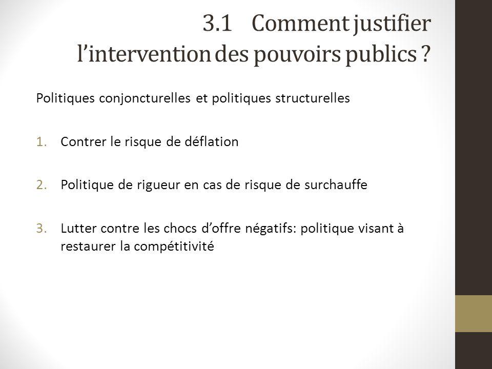 3.1Comment justifier lintervention des pouvoirs publics ? Politiques conjoncturelles et politiques structurelles 1.Contrer le risque de déflation 2.Po
