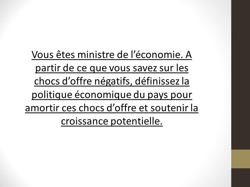 Vous êtes ministre de léconomie. A partir de ce que vous savez sur les chocs doffre négatifs, définissez la politique économique du pays pour amortir