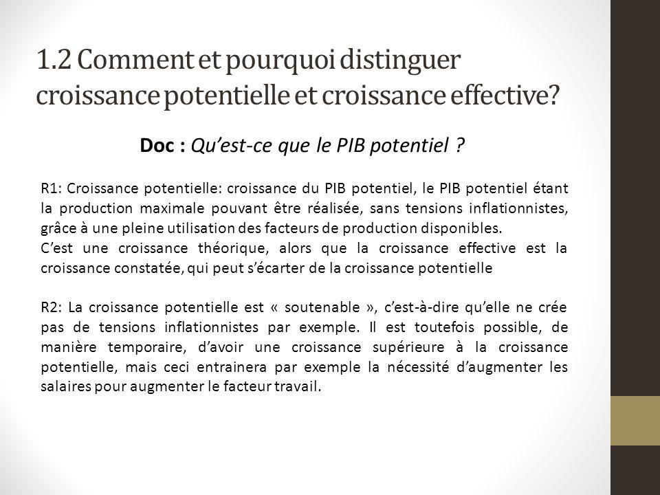 1.2 Comment et pourquoi distinguer croissance potentielle et croissance effective? Doc : Quest-ce que le PIB potentiel ? R1: Croissance potentielle: c