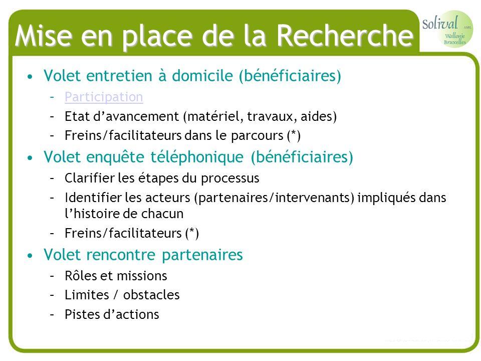 Mise en place de la Recherche Volet entretien à domicile (bénéficiaires) –ParticipationParticipation –Etat davancement (matériel, travaux, aides) –Fre