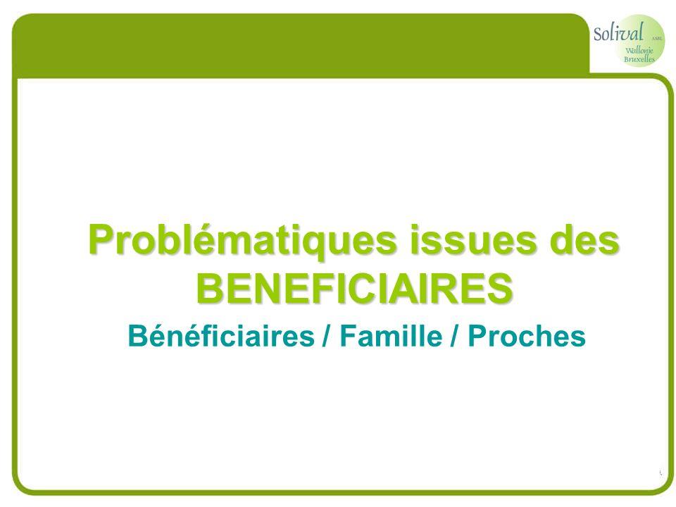 Problématiques issues des BENEFICIAIRES Bénéficiaires / Famille / Proches