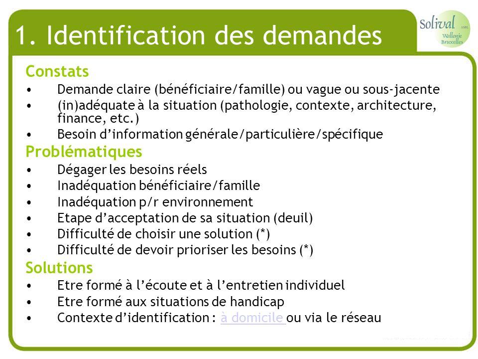 1. Identification des demandes Constats Demande claire (bénéficiaire/famille) ou vague ou sous-jacente (in)adéquate à la situation (pathologie, contex