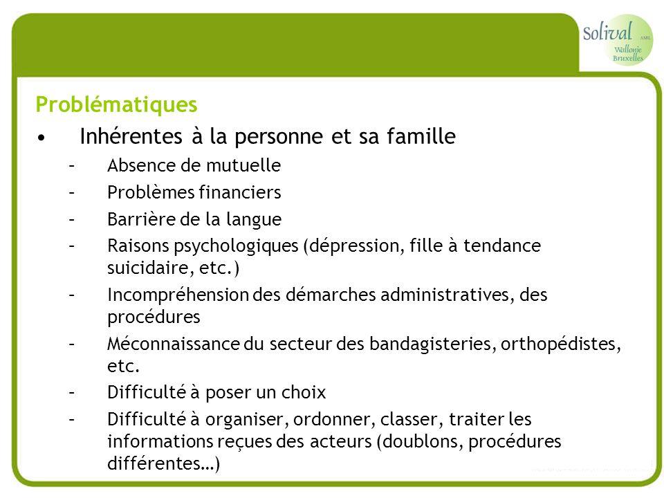Problématiques Inhérentes à la personne et sa famille –Absence de mutuelle –Problèmes financiers –Barrière de la langue –Raisons psychologiques (dépre