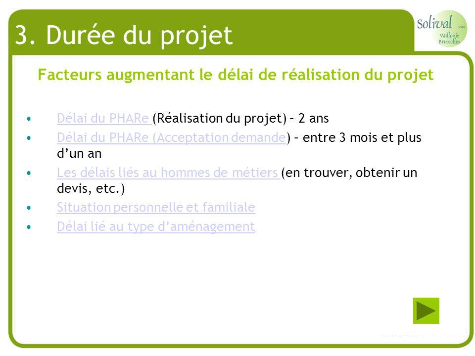 3. Durée du projet Facteurs augmentant le délai de réalisation du projet Délai du PHARe (Réalisation du projet) – 2 ansDélai du PHARe Délai du PHARe (