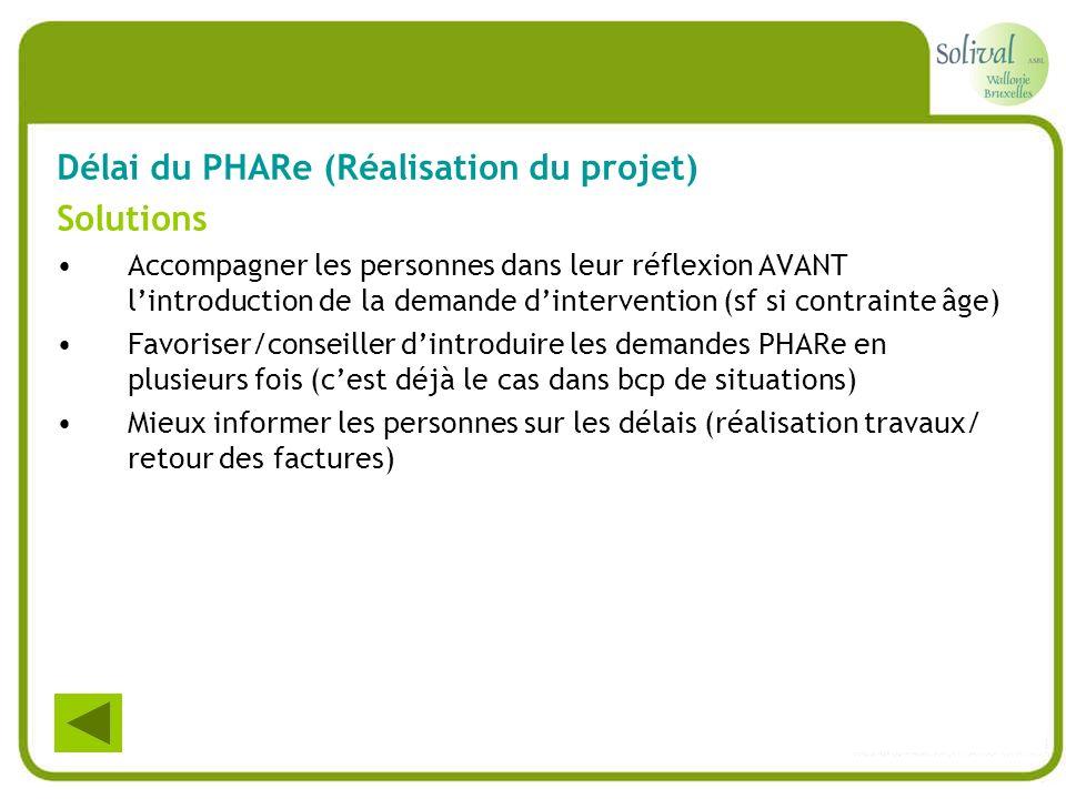 Délai du PHARe (Réalisation du projet) Solutions Accompagner les personnes dans leur réflexion AVANT lintroduction de la demande dintervention (sf si