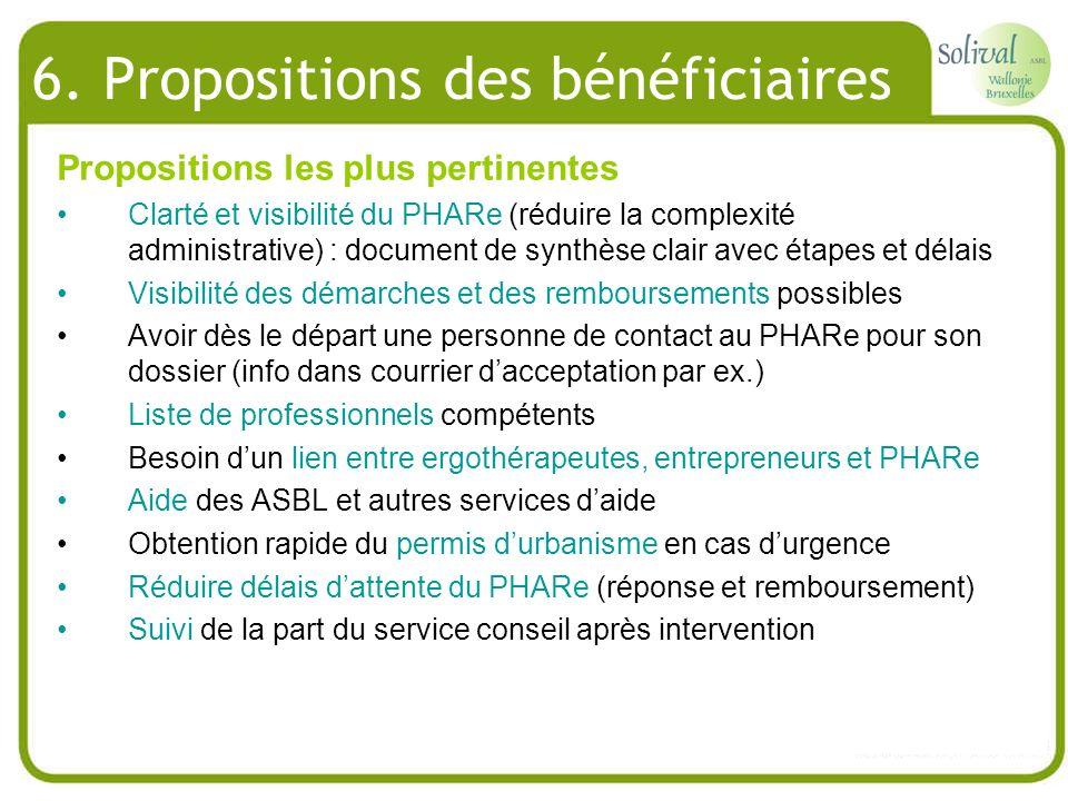 6. Propositions des bénéficiaires Propositions les plus pertinentes Clarté et visibilité du PHARe (réduire la complexité administrative) : document de
