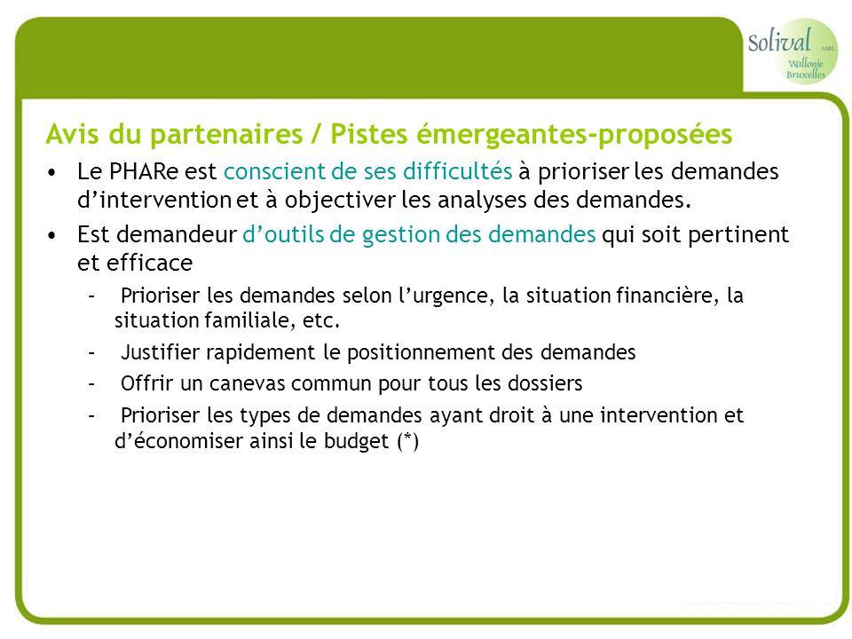 Avis du partenaires / Pistes émergeantes-proposées Le PHARe est conscient de ses difficultés à prioriser les demandes dintervention et à objectiver le