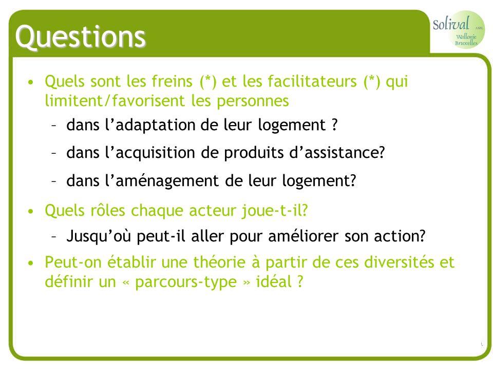 Questions Quels sont les freins (*) et les facilitateurs (*) qui limitent/favorisent les personnes –dans ladaptation de leur logement ? –dans lacquisi