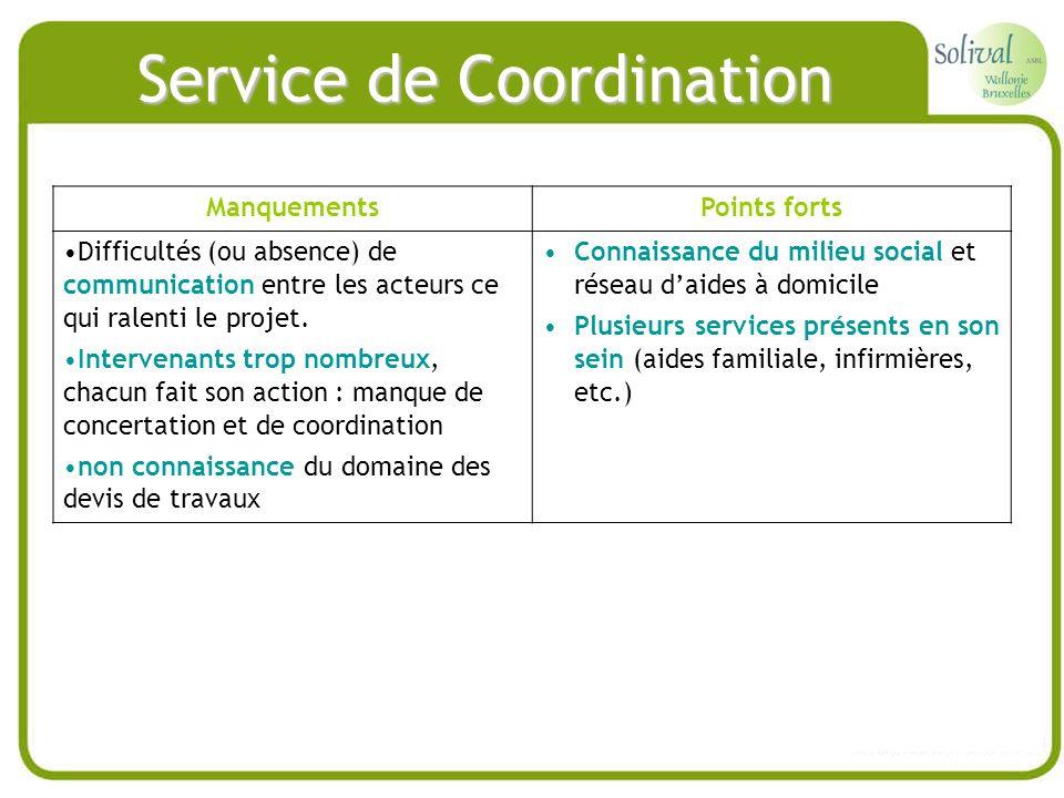 Service de Coordination ManquementsPoints forts Difficultés (ou absence) de communication entre les acteurs ce qui ralenti le projet. Intervenants tro