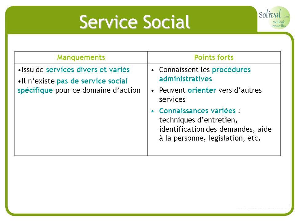 Service Social ManquementsPoints forts Issu de services divers et variés Il nexiste pas de service social spécifique pour ce domaine daction Connaisse