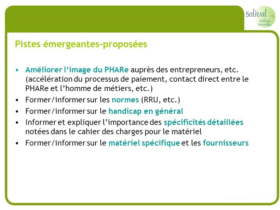 Pistes émergeantes-proposées Améliorer limage du PHARe auprès des entrepreneurs, etc. (accélération du processus de paiement, contact direct entre le