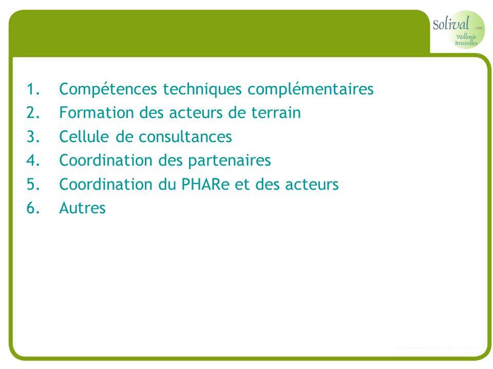 1.Compétences techniques complémentaires 2.Formation des acteurs de terrain 3.Cellule de consultances 4.Coordination des partenaires 5.Coordination du