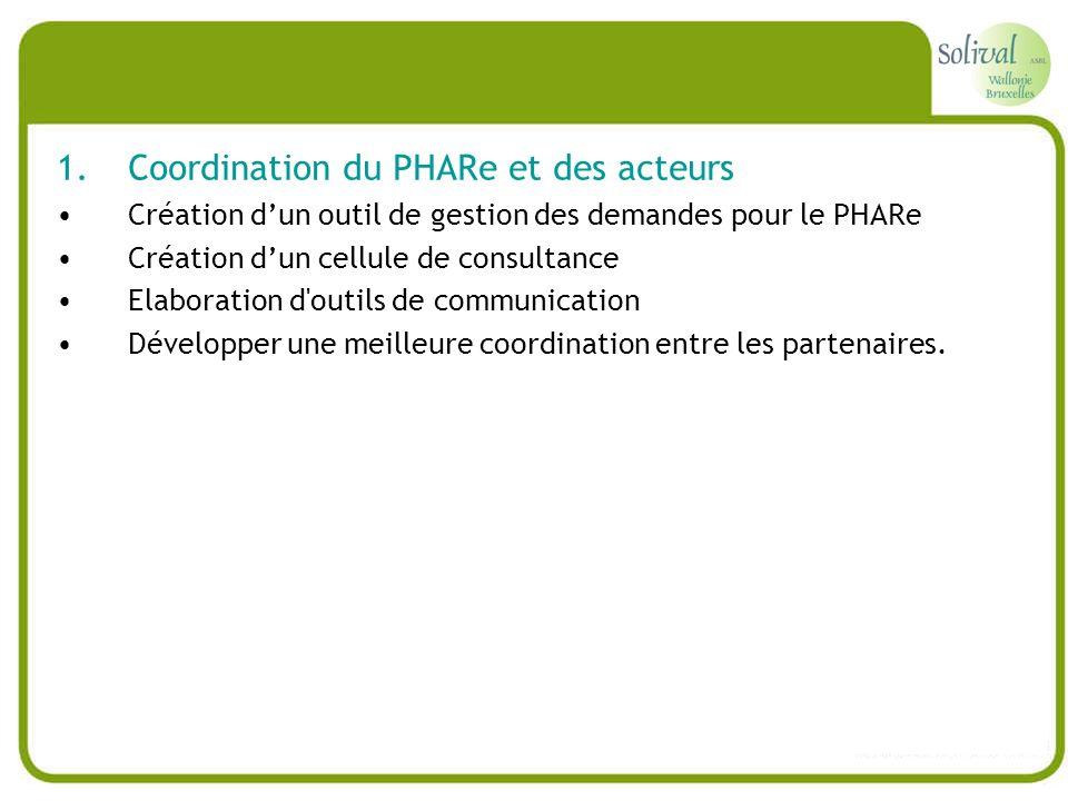 1.Coordination du PHARe et des acteurs Création dun outil de gestion des demandes pour le PHARe Création dun cellule de consultance Elaboration d'outi