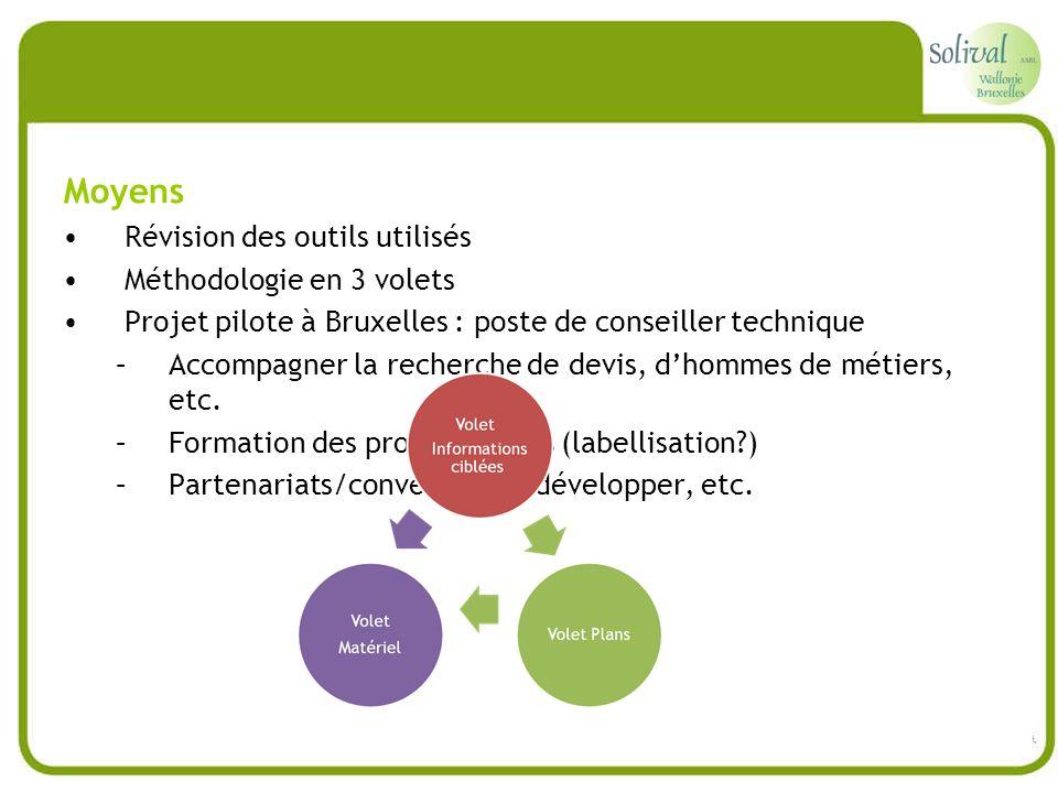 Moyens Révision des outils utilisés Méthodologie en 3 volets Projet pilote à Bruxelles : poste de conseiller technique –Accompagner la recherche de de