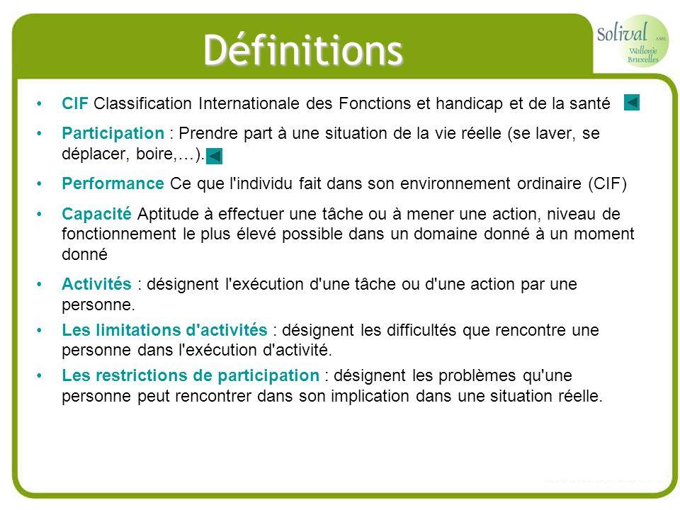 Définitions CIF Classification Internationale des Fonctions et handicap et de la santé Participation : Prendre part à une situation de la vie réelle (
